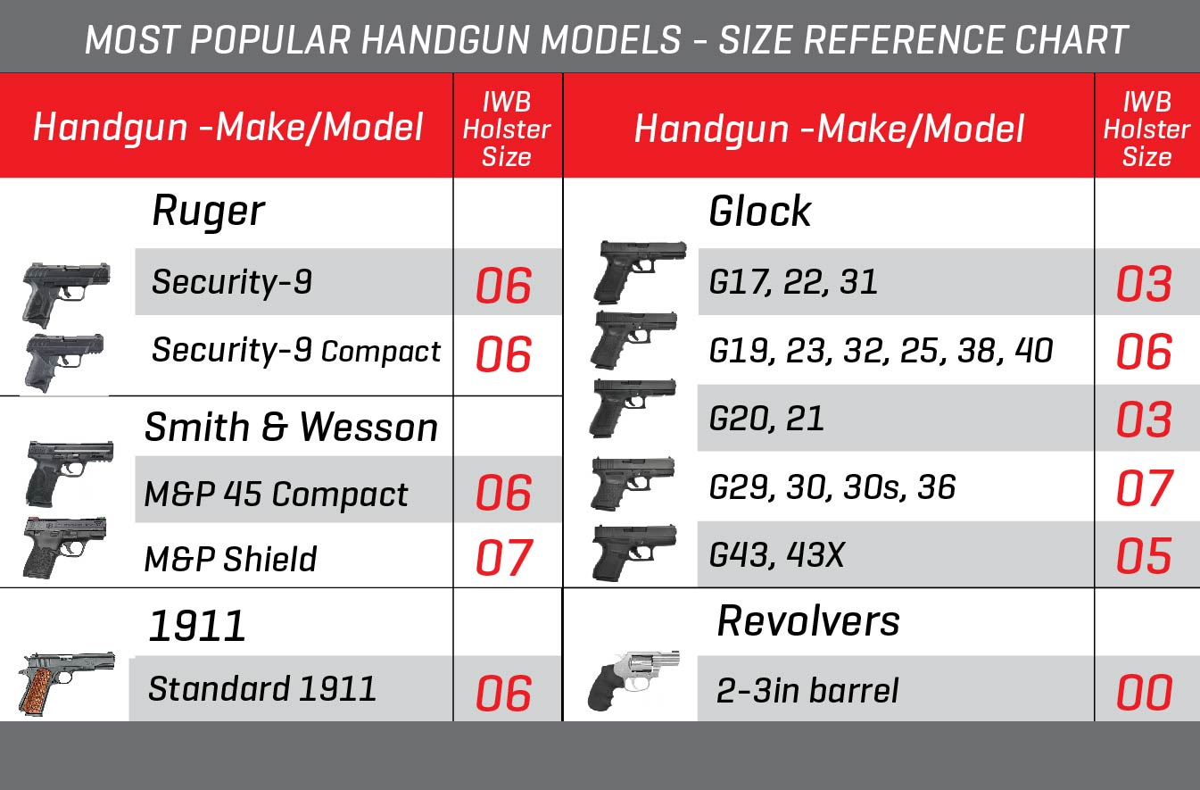 IWB Sizing Guide One